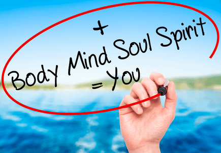Connection between BodyMindSpirit